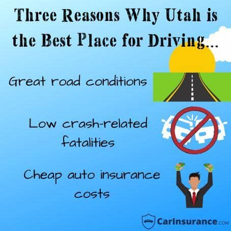 Utah ranked best state for driving